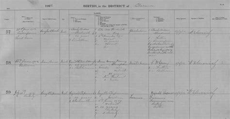 Time Of Birth Records Australia Newest Genealogy Records