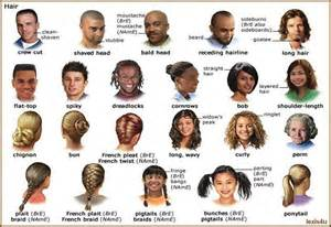 esl hairstyles vocabulary hairstyles vocabulary