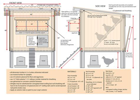 home depot service plan home depot home plans 28 images build cabin plans home