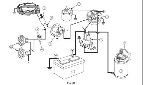 briggs stratton wiring schematic 17 5 hp wiring diagrams