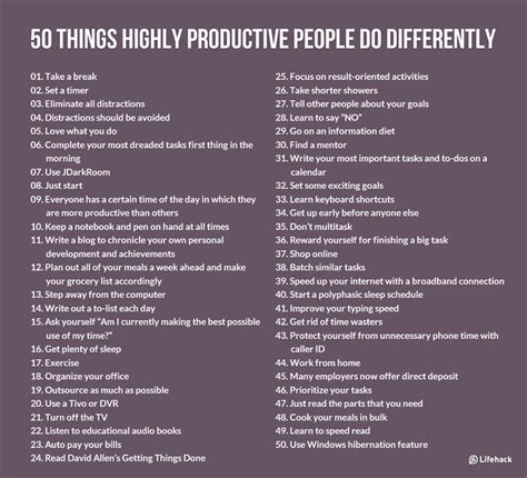 7 time management best practices of highly productive 117 best business motivation images on pinterest