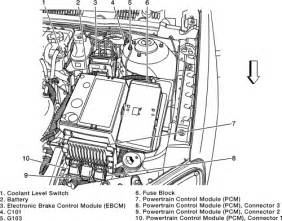 throttle position sensor location pontiac g6 get free image about wiring diagram