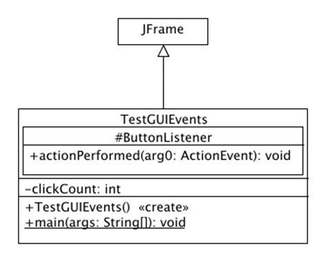 event listener pattern java exle best practice software engineering event listener