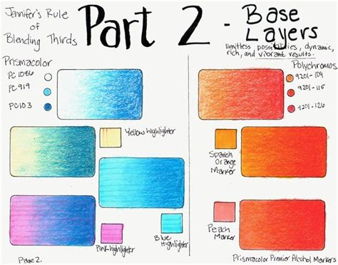 color blending coloring pages in 2019 tips color pencil