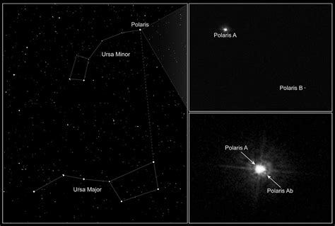 polaris star what are the most famous stars universe today
