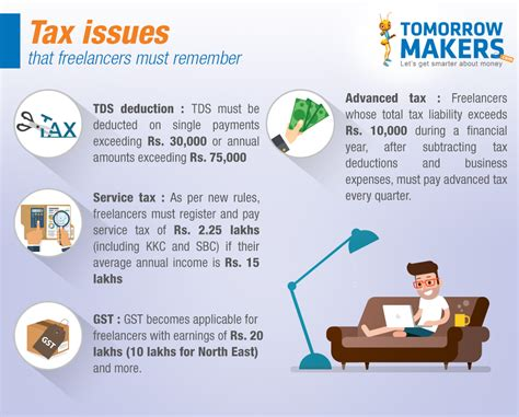 tax deductions you must if you work from home