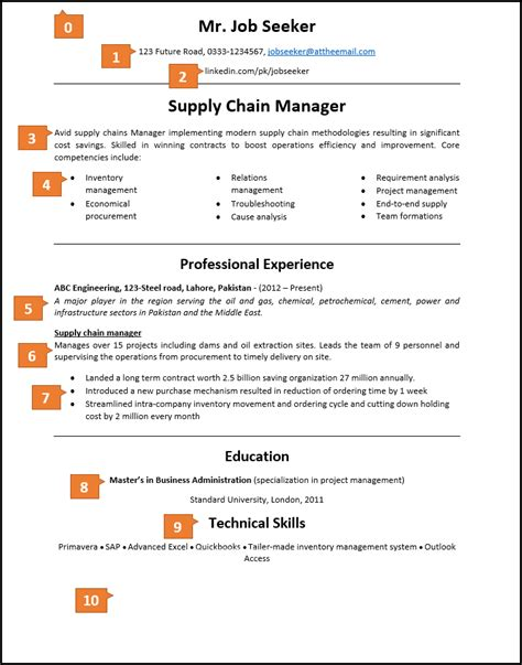 what an excellent cv looks like and the reasons why vacancies nigeria