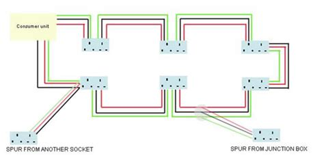 ac socket wiring spur socket advice on electrical spur wiring adding a