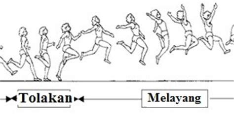 teknik dasar lompat jangkit aturan permainan