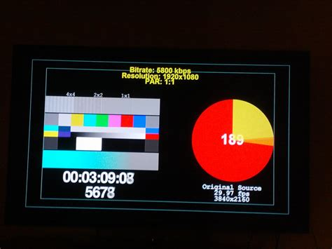 test pattern downscaling what bitrate on netflix you guys pulling down on your