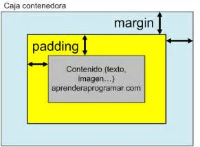css layout padding padding d 233 finition what is