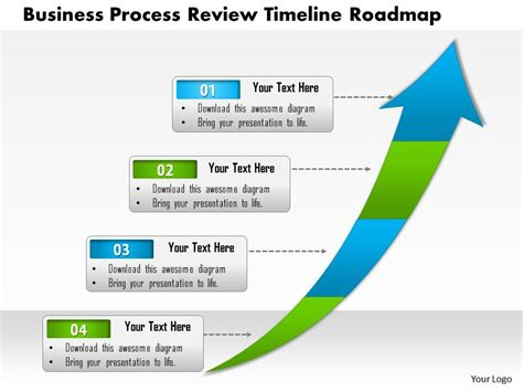 process road map templates 0514 business process review timeline roadmap 4 stage