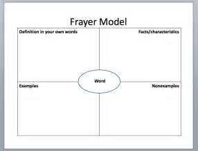 graphic organizers template word best free vocabulary graphic organizers graphic