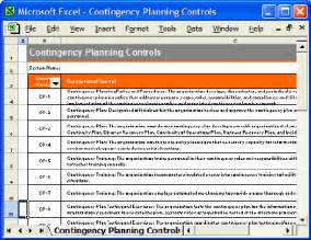 Access Control List Template Security Plan Access Control Matrix The Security Plan