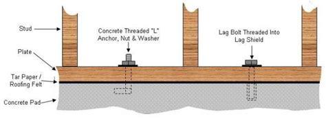 1 South 6th Floor Mt Clemens Mi 48043 - threaded insert granite threaded inserts metal insert