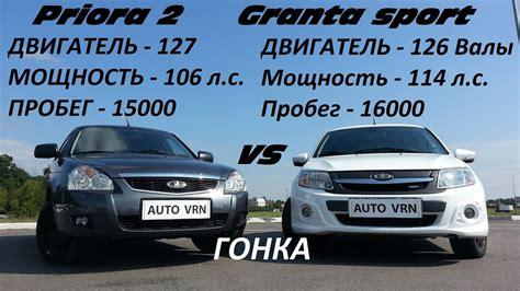 lada hps priora 2 vs granta sport
