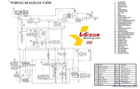 yamaha crypton r wiring diagram wiring diagram with