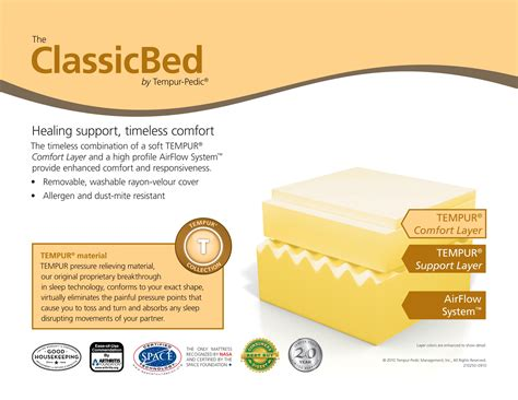 the classicbed by tempur pedic 174 mattresses