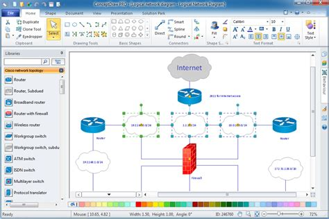 network diagram free software cisco design cisco network design
