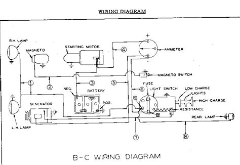 allis chalmers model b wiring diagram 37 wiring diagram