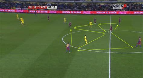 Kopi Abc Dus voetbal het is maar een spelletje driehoeken