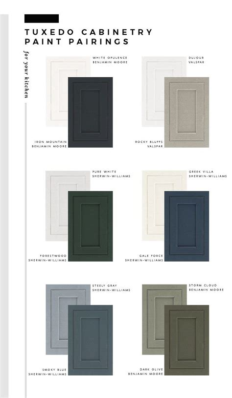 my favorite paint colors for kitchen cabinetry room for tuesday blog ev modelleri ve