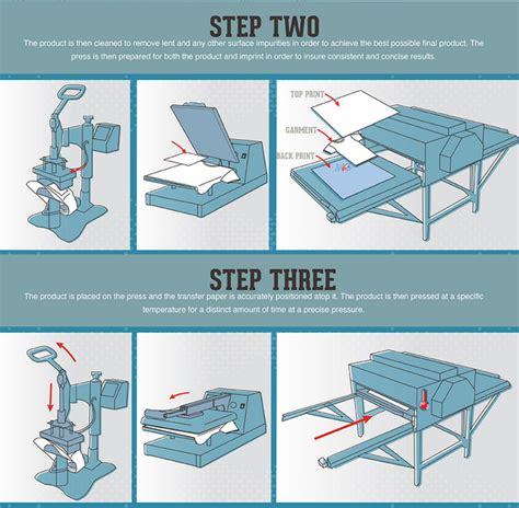 Paper Process Step By Step - print design what printing process is better to avoid t