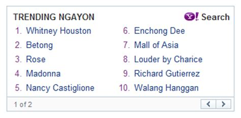 Yahoo Search Philippines February 12 2012 Trending Today Freedom Wall