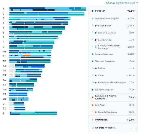 ancestry dna sle report ancestry composition the basics 23andme customer care