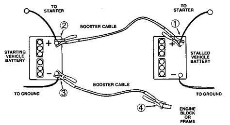 How To Jump Start 24v From 24v Diagram
