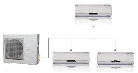 Multi Split Ac types of air conditioners best air conditioner for your home
