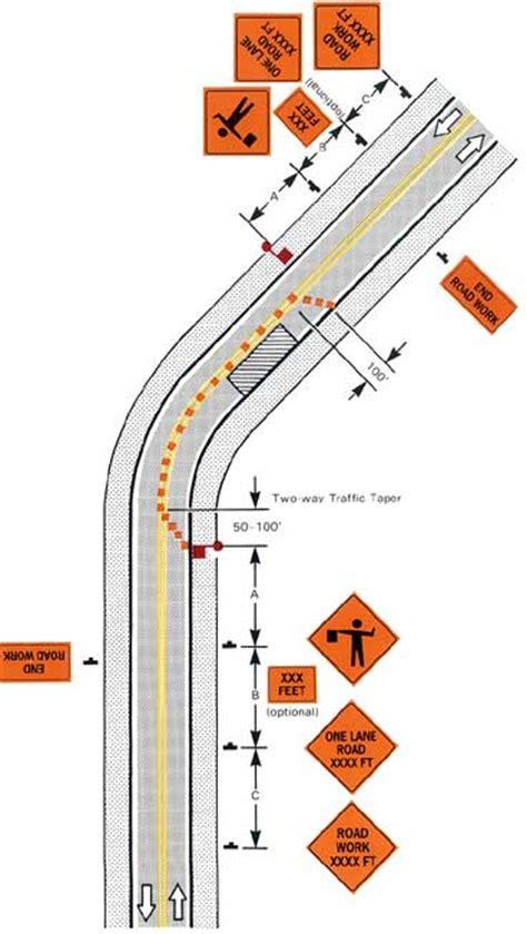 Traffic Freeway Exit Diagram - Manual Guide Wiring Diagram Audi Rs2 Mobile