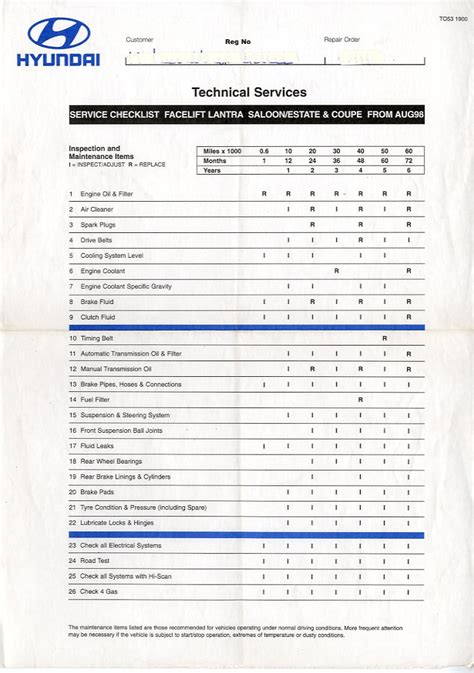 hyundai coupe service schedule engine  fluid charts
