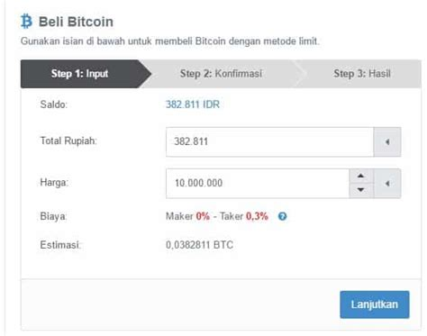 bitcoin spot market cara trading bitcoin dapat keuntungan 15 juta perbulan