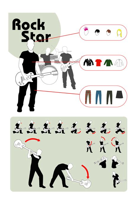 how to be a how to be a rockstar by mink42 on deviantart