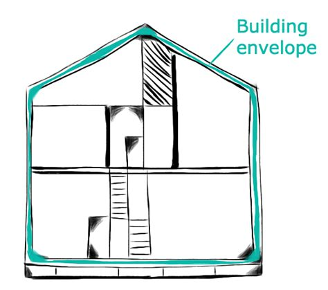 Envelope House by How To Model Heat And Moisture Transport In Porous Media