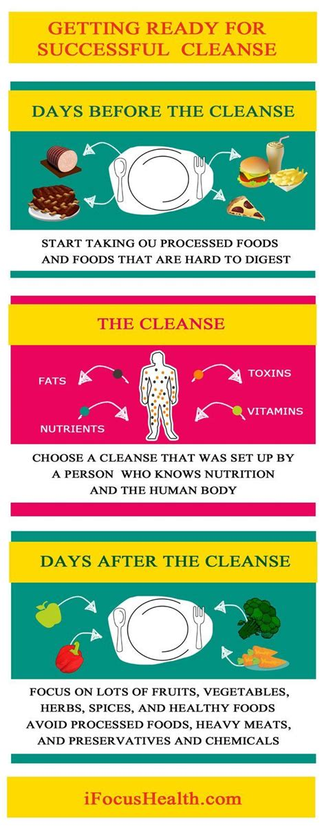 Best 3 Day Detox Review by 3 Day Juice Cleanses Review Which One Is The Best