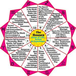 rich milostan on astrology call today 248 528 2610 1250
