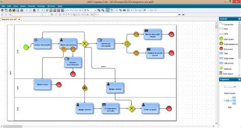 criar layout 7 ferramentas gratuitas para criar diagramas de processos bpmn da iprocess