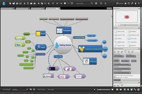 flowchart freeware mac freeware mind mapping flow chart software code