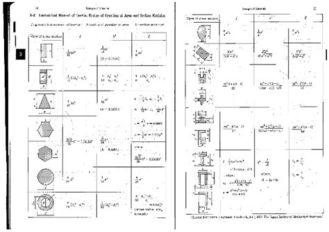 section modulus of plate handbook for thermal and nuclear power engineers