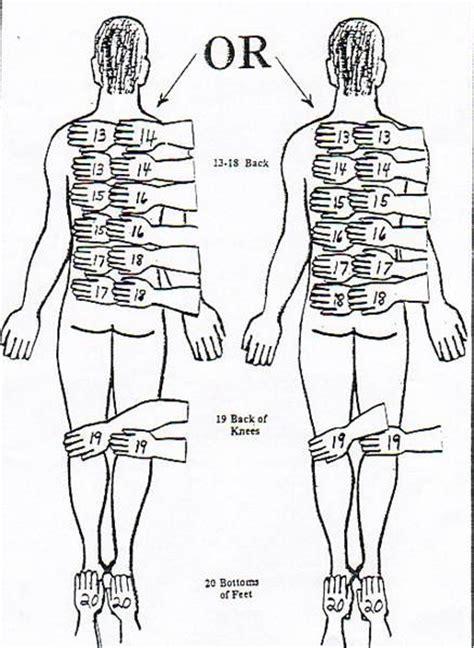 reiki attunemnts reiki hand positions reiki healing