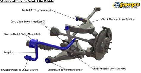 best suspensions vehicle suspension parts vehicle ideas