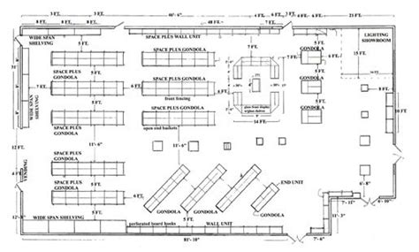 warehouse layout book retail store floor plan with dimensions google search