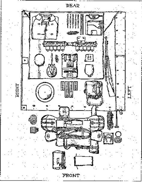 Huachuca Illustrated Vol 1 1993 Equipment 1910 1939