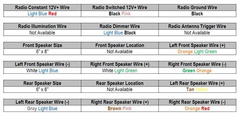 1997 ford explorer radio wiring diagram wiring diagram