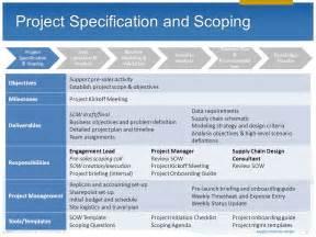 Cargo Management System Project Documentation Pdf Schematic Design Checklist Engineering Design Checklist