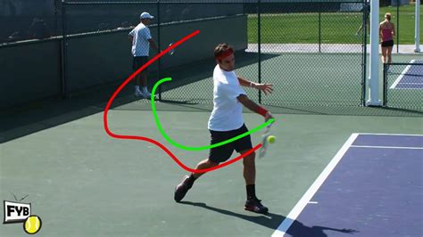 forehand swing path tennis illusions roger federer s forehand technique