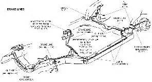 Brake Line Diagram 1969 Camaro Index Of Images Diagrams Thumbnails