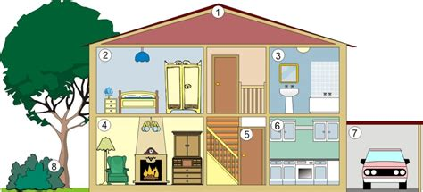 parts of the house kitchen clipart clipartsgram